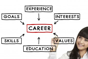 Businesswoman career concept